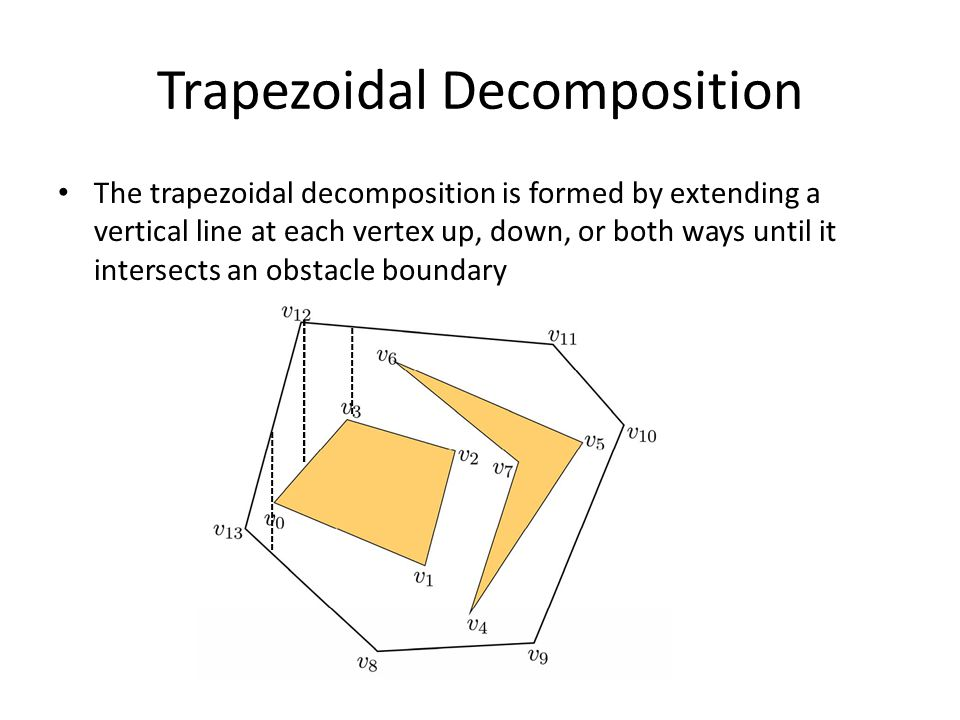 Trapezoidal Decomposition The trapezoidal decomposition is formed by extending a vertical line at each vertex up, down, or both ways until it intersects an obstacle boundary
