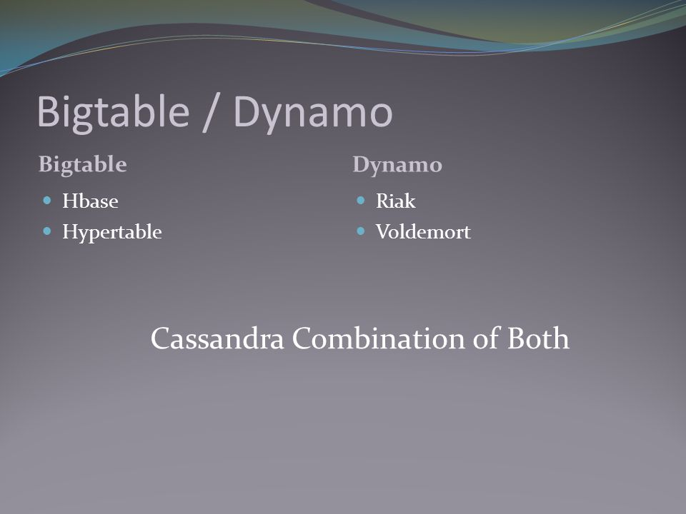 Bigtable / Dynamo Bigtable Dynamo Hbase Hypertable Riak Voldemort Cassandra Combination of Both