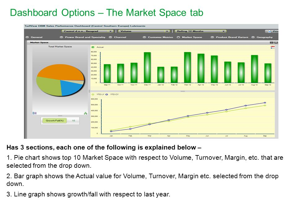 Dashboard Options – The Market Space tab Has 3 sections, each one of the following is explained below – 1.