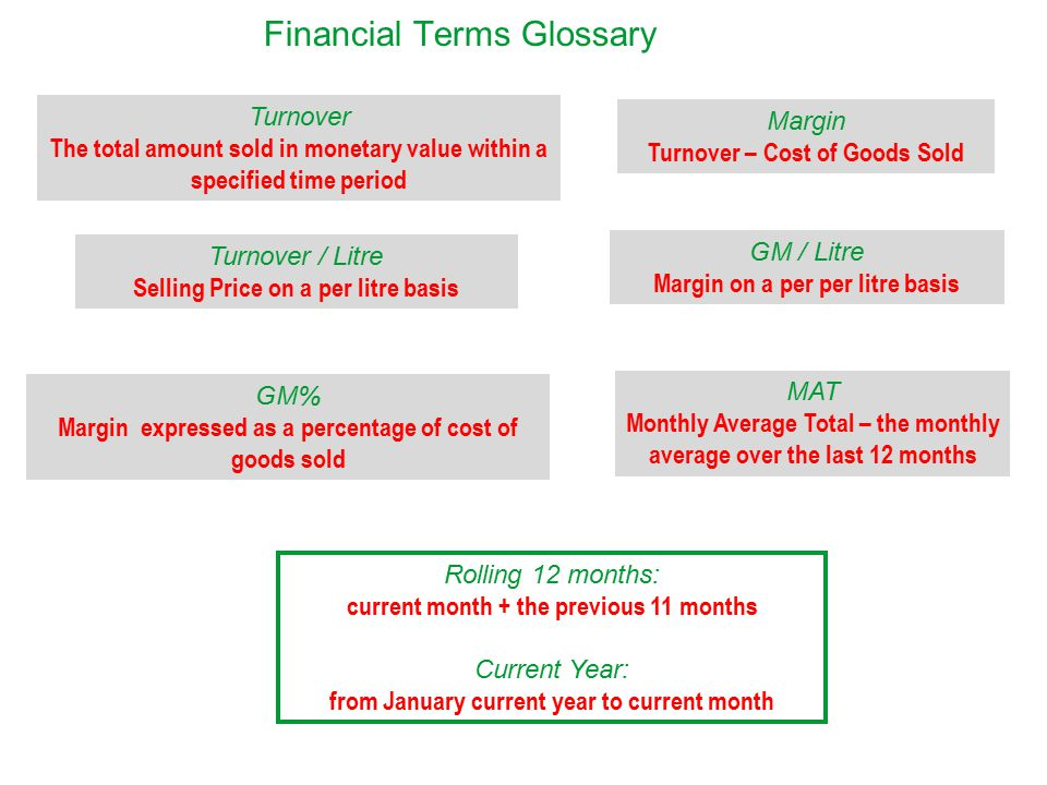 Financial Terms Glossary Rolling 12 months: current month + the previous 11 months Current Year: from January current year to current month Turnover The total amount sold in monetary value within a specified time period Margin Turnover – Cost of Goods Sold Turnover / Litre Selling Price on a per litre basis GM / Litre Margin on a per per litre basis GM% Margin expressed as a percentage of cost of goods sold MAT Monthly Average Total – the monthly average over the last 12 months
