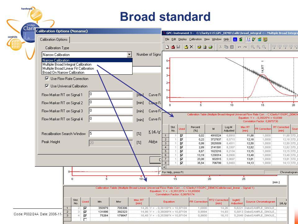 Code: P002/24A Date: 2006-11-30 9 Broad standard
