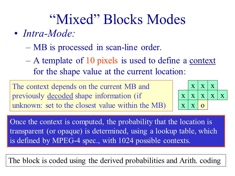 Mixed Blocks Modes Intra-Mode: –MB is processed in scan-line order.