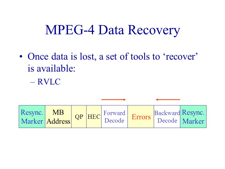 MPEG-4 Data Recovery Once data is lost, a set of tools to 'recover' is available: –RVLC Resync.
