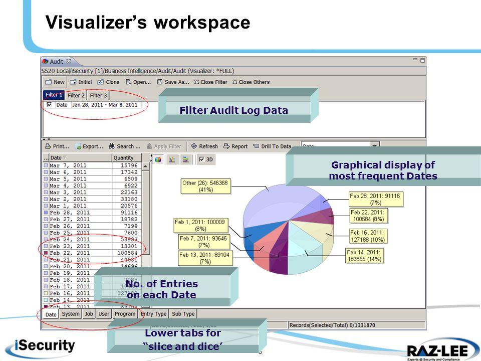 6 Filter Audit Log Data No.