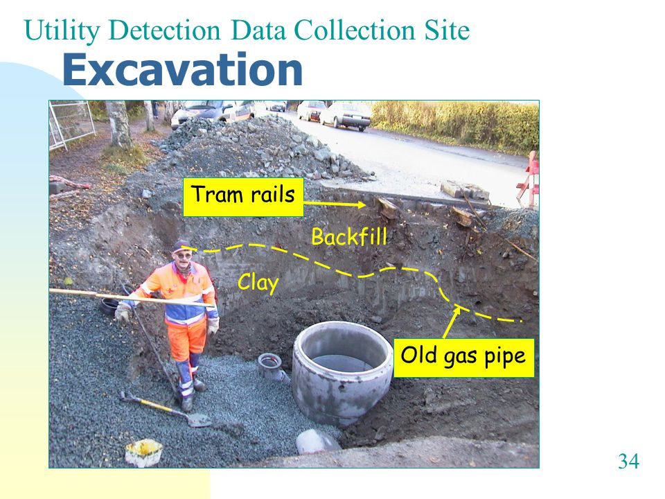 34 Clay Backfill Old gas pipe Tram rails Excavation Utility Detection Data Collection Site