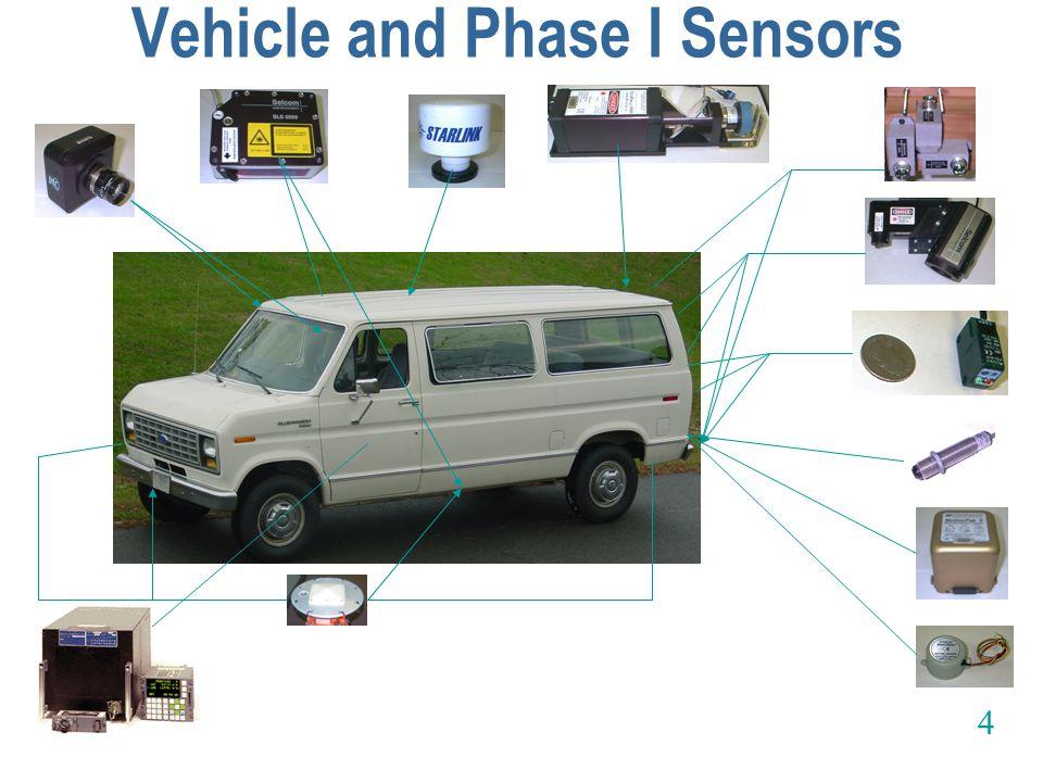 Vehicle and Phase I Sensors 4