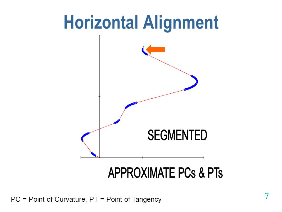 Horizontal Alignment PC = Point of Curvature, PT = Point of Tangency 7