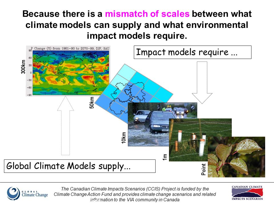 The Canadian Climate Impacts Scenarios (CCIS) Project is funded by the Climate Change Action Fund and provides climate change scenarios and related information to the VIA community in Canada Prepared by Elaine Barrow, CCIS Project 300km 50km 10km 1m Point Global Climate Models supply...