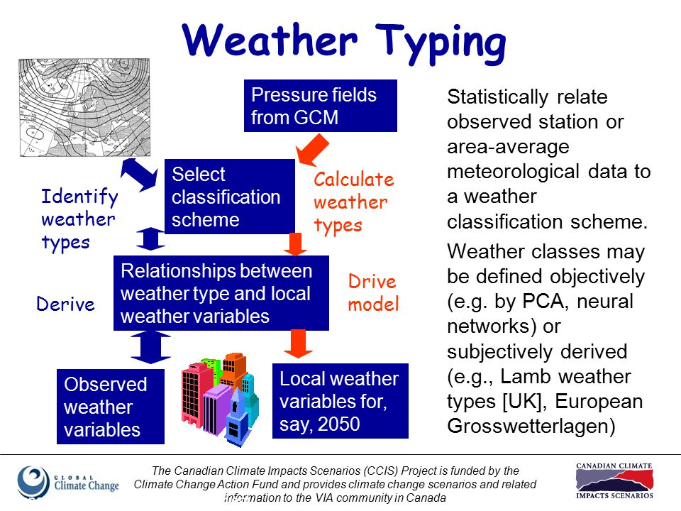 The Canadian Climate Impacts Scenarios (CCIS) Project is funded by the Climate Change Action Fund and provides climate change scenarios and related information to the VIA community in Canada Prepared by Elaine Barrow, CCIS Project Weather Typing Statistically relate observed station or area-average meteorological data to a weather classification scheme.