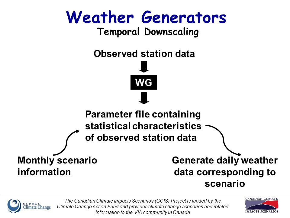The Canadian Climate Impacts Scenarios (CCIS) Project is funded by the Climate Change Action Fund and provides climate change scenarios and related information to the VIA community in Canada Prepared by Elaine Barrow, CCIS Project Weather Generators Temporal Downscaling Parameter file containing statistical characteristics of observed station data Observed station data WG Monthly scenario information Generate daily weather data corresponding to scenario