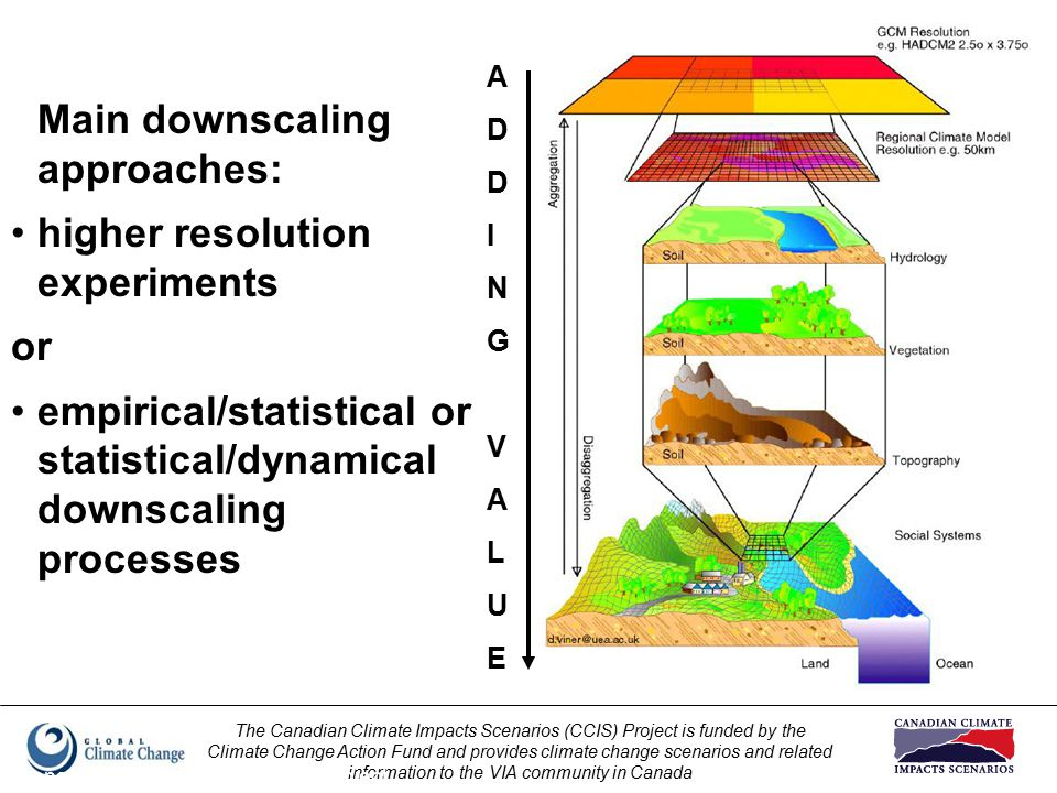 The Canadian Climate Impacts Scenarios (CCIS) Project is funded by the Climate Change Action Fund and provides climate change scenarios and related information to the VIA community in Canada Prepared by Elaine Barrow, CCIS Project Main downscaling approaches: higher resolution experiments or empirical/statistical or statistical/dynamical downscaling processes ADDINGVALUEADDINGVALUE