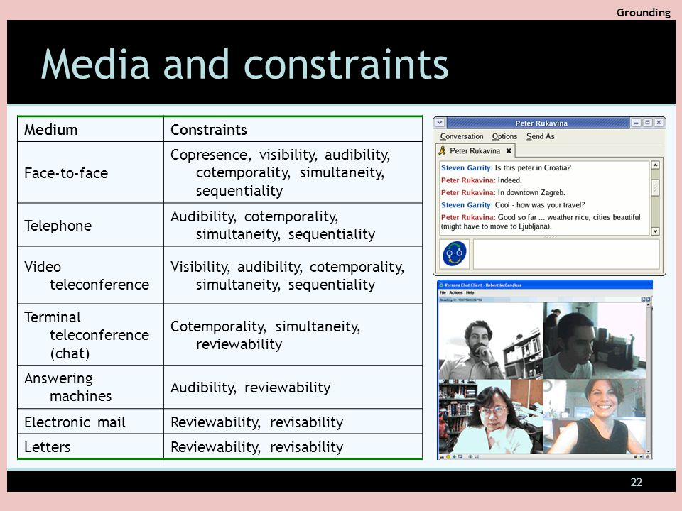 22 Media and constraints MediumConstraints Face-to-face Copresence, visibility, audibility, cotemporality, simultaneity, sequentiality Telephone Audibility, cotemporality, simultaneity, sequentiality Video teleconference Visibility, audibility, cotemporality, simultaneity, sequentiality Terminal teleconference (chat) Cotemporality, simultaneity, reviewability Answering machines Audibility, reviewability Electronic mailReviewability, revisability LettersReviewability, revisability Grounding