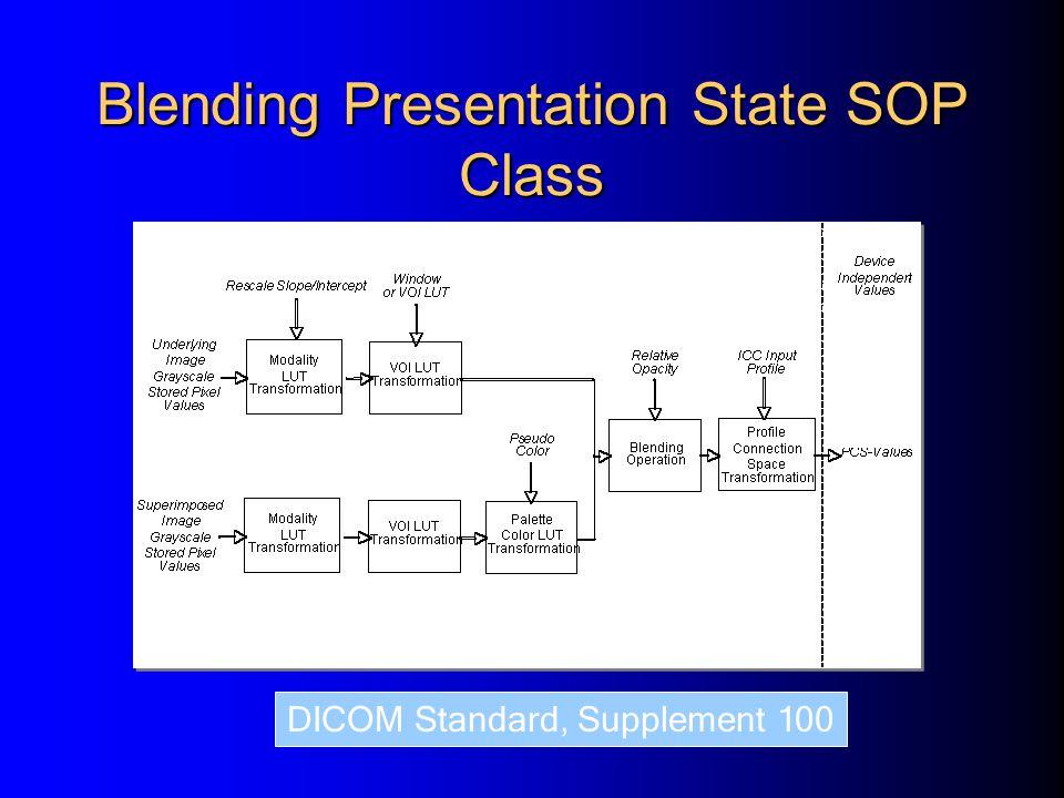 Blending Presentation State SOP Class DICOM Standard, Supplement 100