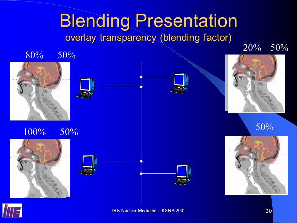 IHE Nuclear Medicine – RSNA 2005 20 50% Blending Presentation overlay transparency (blending factor) 20% 50% 100% 80% 50%