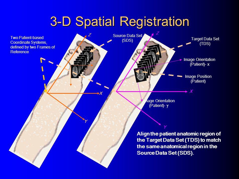 3-D Spatial Registration Image Orientation (Patient)- x Image Position (Patient) X Y Z Align the patient anatomic region of the Target Data Set (TDS)