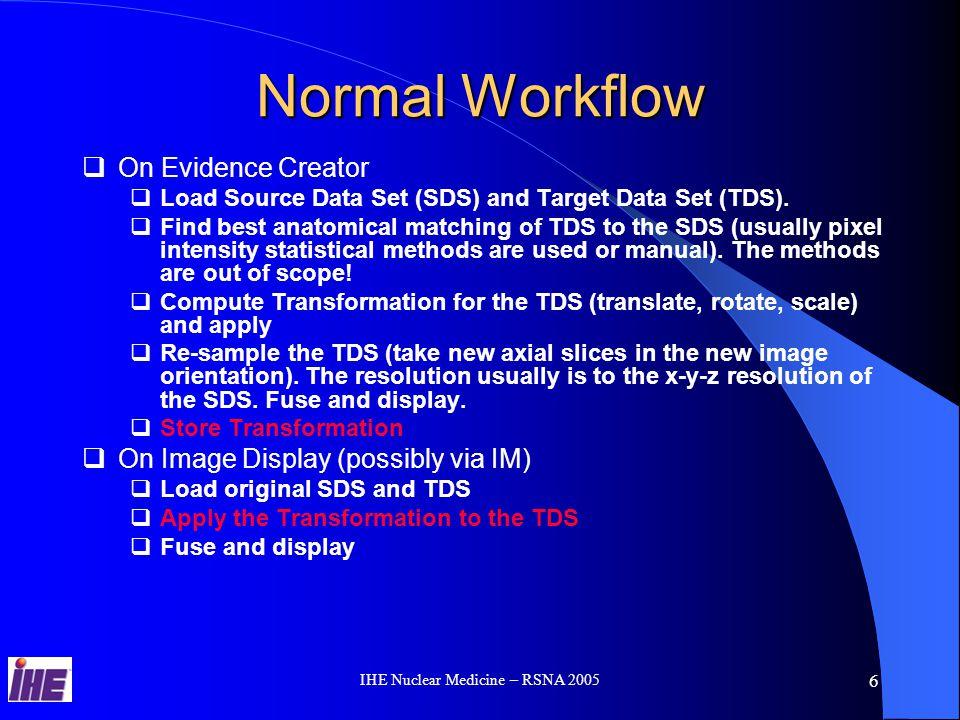 IHE Nuclear Medicine – RSNA 2005 6 Normal Workflow  On Evidence Creator  Load Source Data Set (SDS) and Target Data Set (TDS).  Find best anatomica