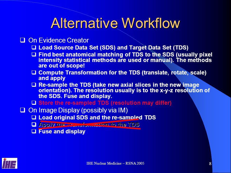 IHE Nuclear Medicine – RSNA 2005 8 Alternative Workflow  On Evidence Creator  Load Source Data Set (SDS) and Target Data Set (TDS)  Find best anato