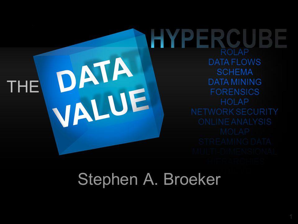 32 Existing Methods ROLAPMOLAPHOLAP Name:Relational OLAPMulti-Dimensional OLAPHybrid OLAP Data Source:Relational DatabaseHypercubeROLAP for Data Values MOLAP for Data Aggregates SQL:YesNoYes