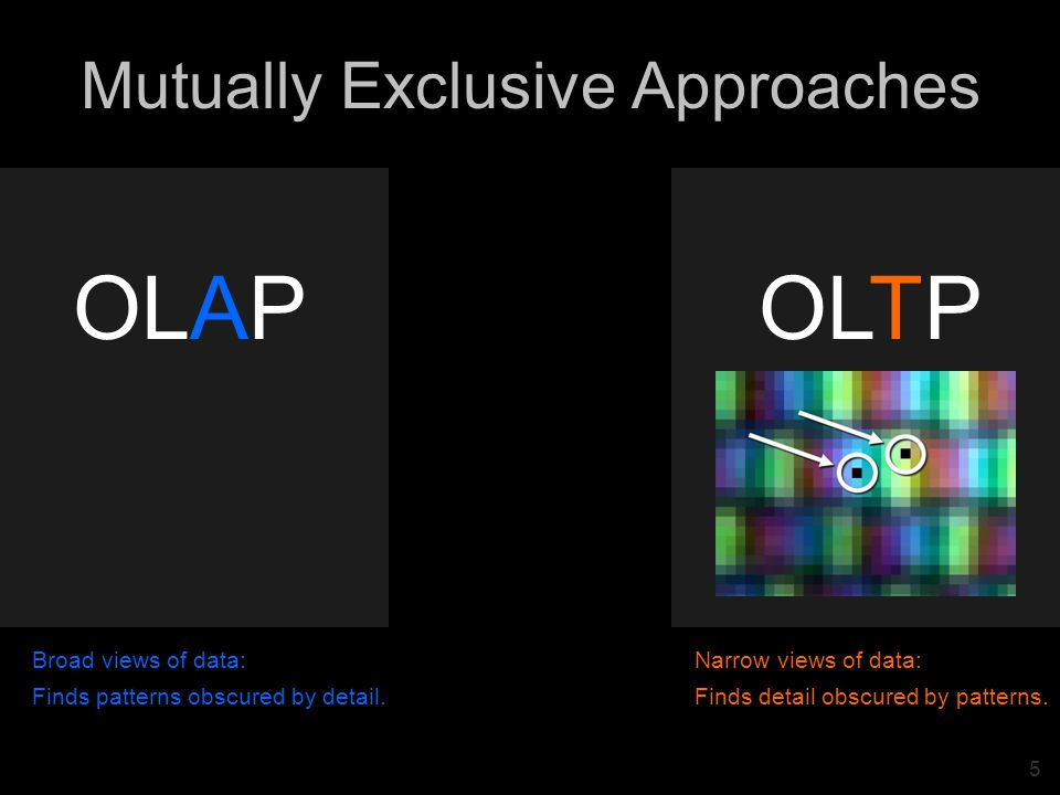 6 Distinct Purposes OLAP Online Analytical Processing Seeks detailed answers to complex questions based on large data sets.