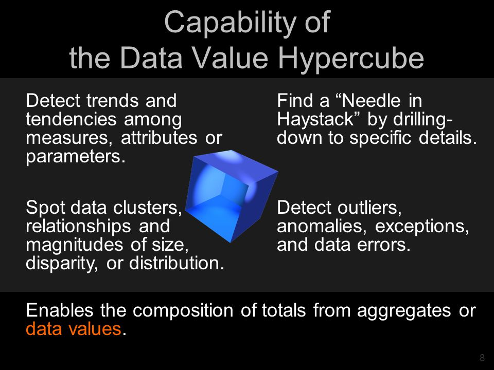 9 Data Mining Data Mining uses OLAP.