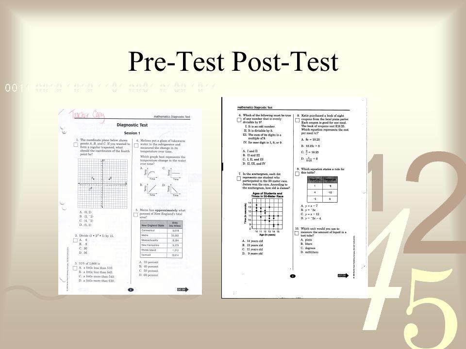 Pre-Test Post-Test