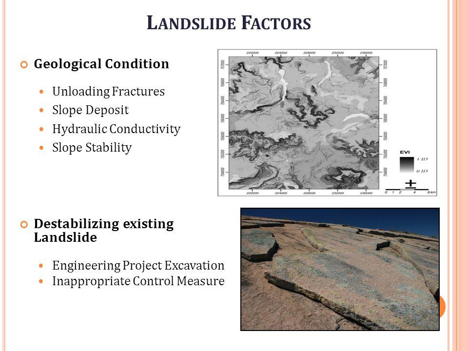 L ANDSLIDE F ACTORS Unloading Fractures Slope Deposit Hydraulic Conductivity Slope Stability Destabilizing existing Landslide Engineering Project Exca