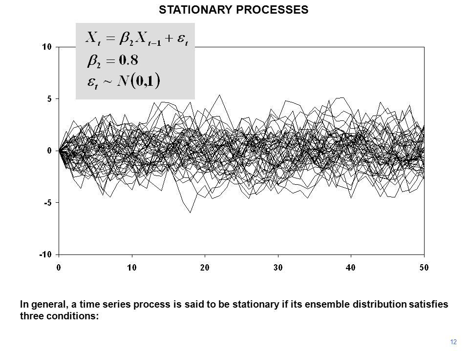 12 STATIONARY PROCESSES In general, a time series process is said to be stationary if its ensemble distribution satisfies three conditions: