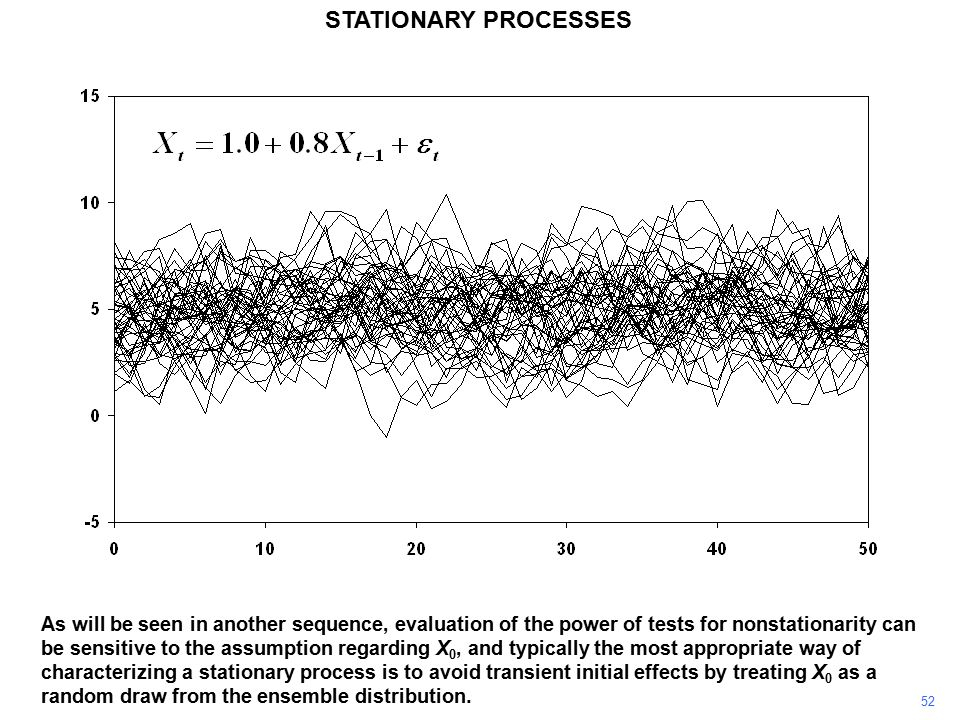 52 STATIONARY PROCESSES As will be seen in another sequence, evaluation of the power of tests for nonstationarity can be sensitive to the assumption regarding X 0, and typically the most appropriate way of characterizing a stationary process is to avoid transient initial effects by treating X 0 as a random draw from the ensemble distribution.