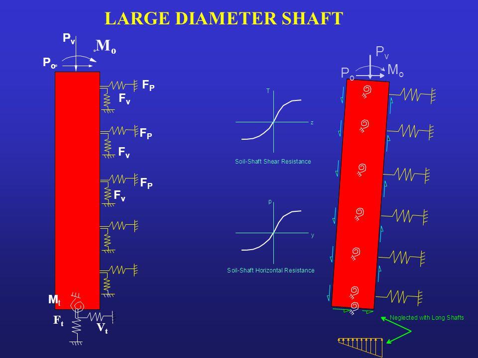 LARGE DIAMETER SHAFT