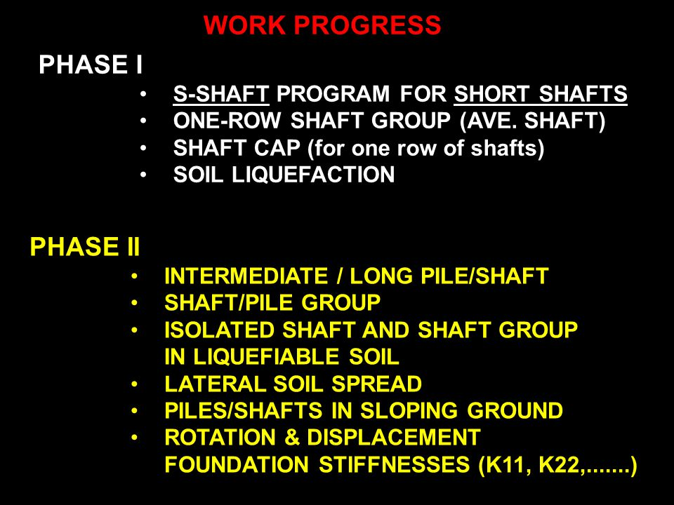  Linear and Nonlinear Equivalent Stiffness Matrix for Bridge Foundations PRESENTATION PROGRAM  Comparison between Current Practice and the Strain Wedge Model Technique Used in Program DFSAP  Soil Liquefaction and Anticipated Lateral Spread, and their Effect on Pile/Shaft Response  Short/Intermediate/Long Pile/Shaft in Liquefied & Nonliquefied Soil Profiles, and Pile Cap Effect  DFSAP Program Demonstration (Input and Output Data)  Axially Loaded Piles and Piles in Sloping Ground
