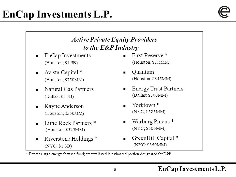 EnCap Investments L.P. 8 First Reserve * (Houston; $1.5MM) Quantum (Houston; $345MM) Energy Trust Partners (Dallas; $300MM) Yorktown * (NYC; $585MM) W