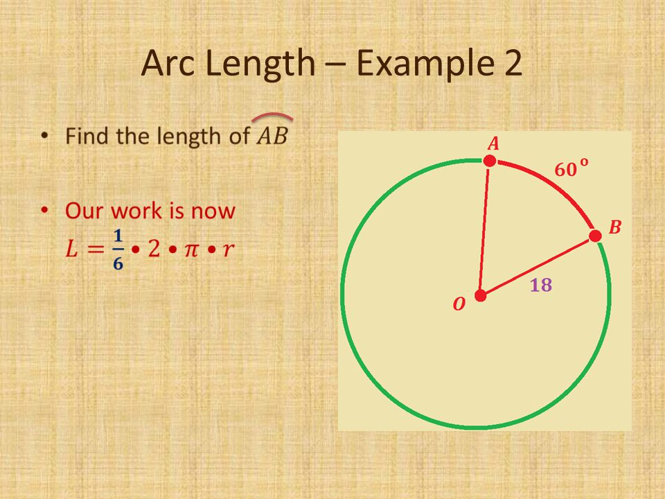 Arc Length – Example 2