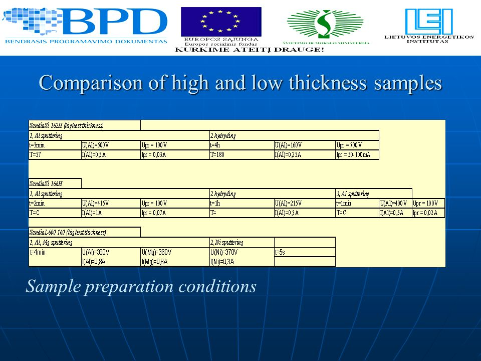 Comparison of high and low thickness samples Sample preparation conditions