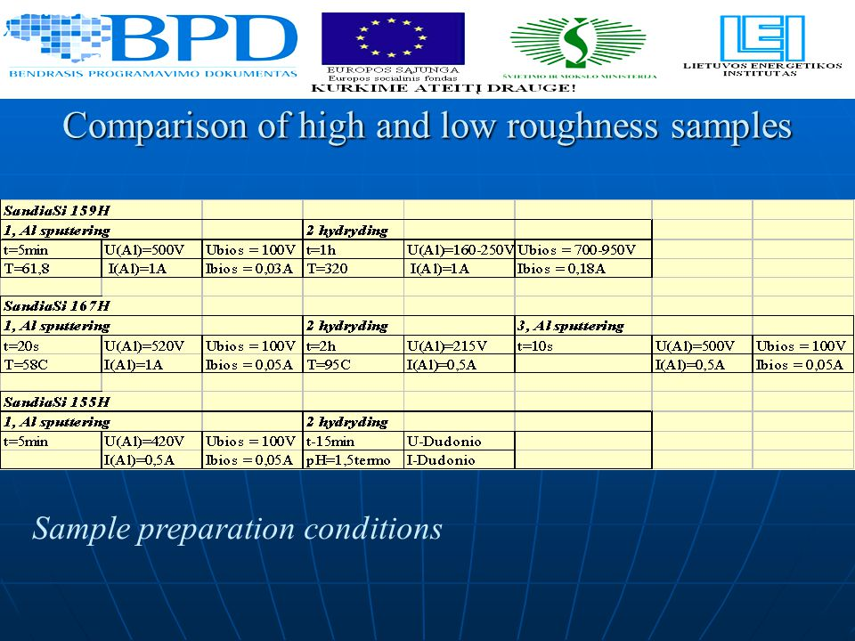 Comparison of high and low roughness samples Sample preparation conditions