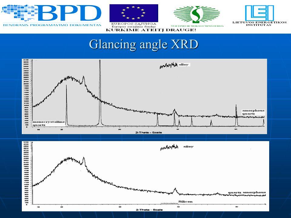 Glancing angle XRD
