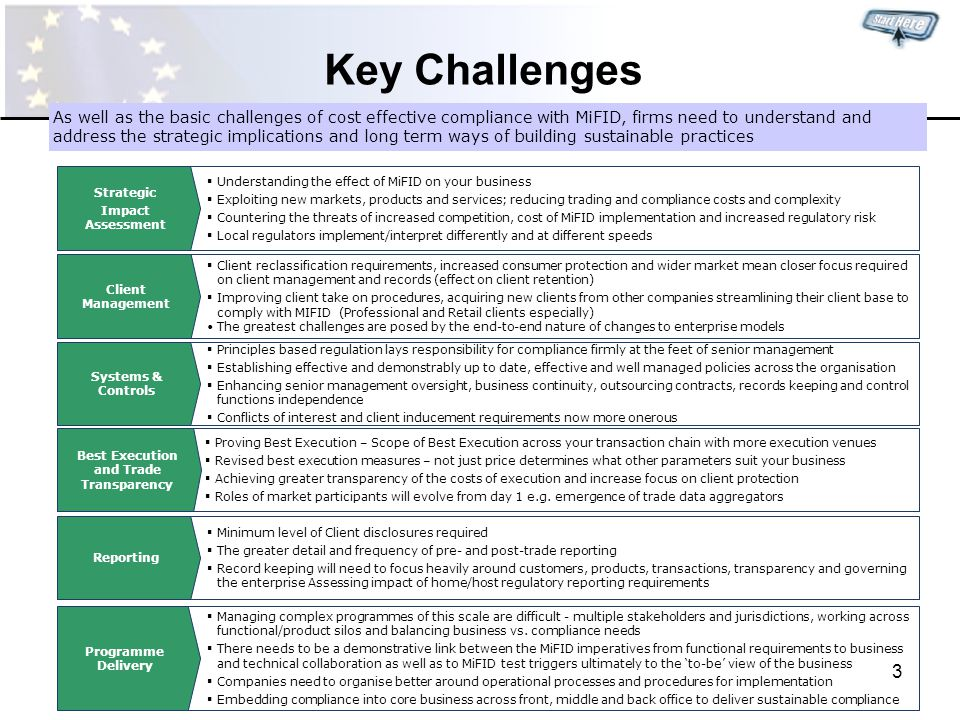 3 Key Challenges  Principles based regulation lays responsibility for compliance firmly at the feet of senior management  Establishing effective and demonstrably up to date, effective and well managed policies across the organisation  Enhancing senior management oversight, business continuity, outsourcing contracts, records keeping and control functions independence  Conflicts of interest and client inducement requirements now more onerous Systems & Controls  Minimum level of Client disclosures required  The greater detail and frequency of pre- and post-trade reporting  Record keeping will need to focus heavily around customers, products, transactions, transparency and governing the enterprise Assessing impact of home/host regulatory reporting requirements Reporting  Proving Best Execution – Scope of Best Execution across your transaction chain with more execution venues  Revised best execution measures – not just price determines what other parameters suit your business  Achieving greater transparency of the costs of execution and increase focus on client protection  Roles of market participants will evolve from day 1 e.g.