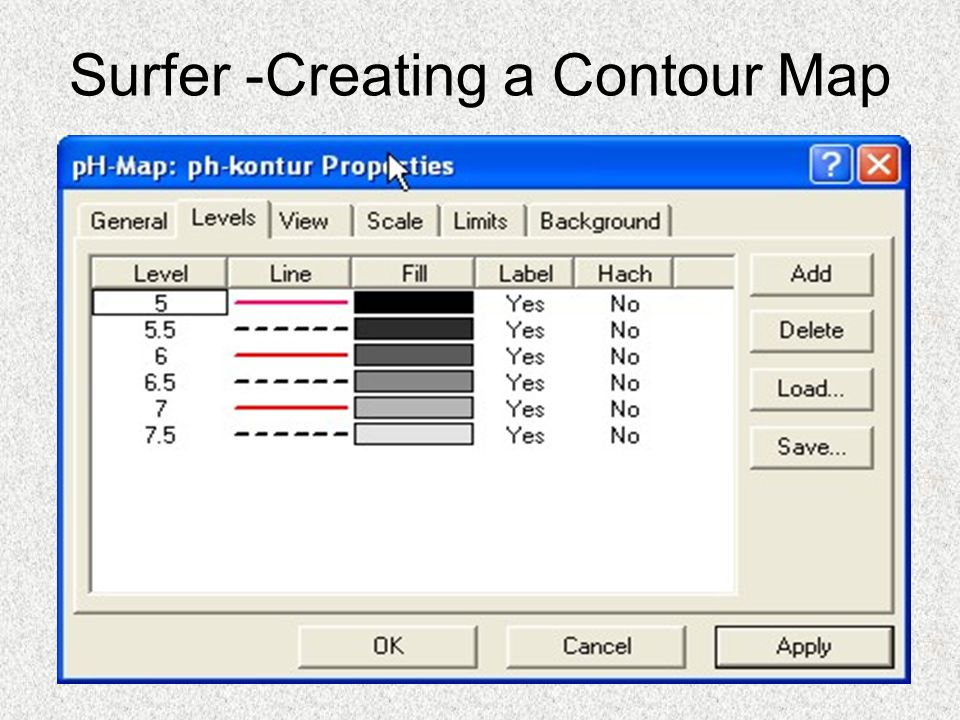 Surfer -Creating a Contour Map