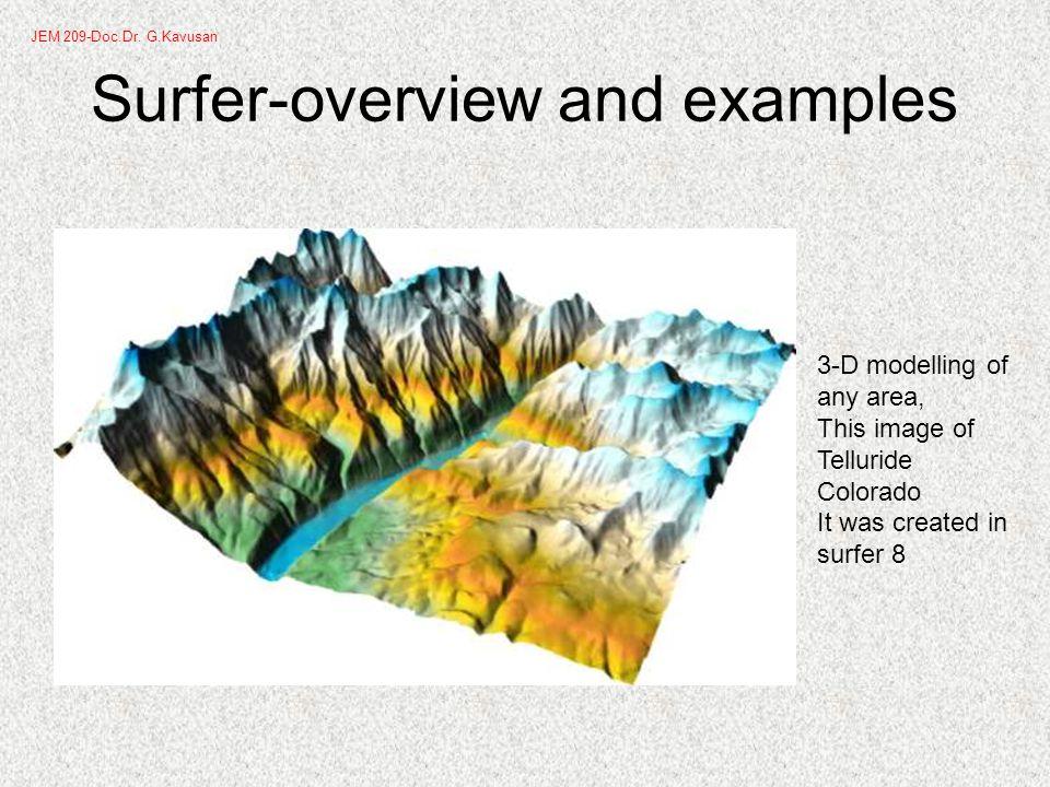 Surfer -Creating a Contour Map 3.