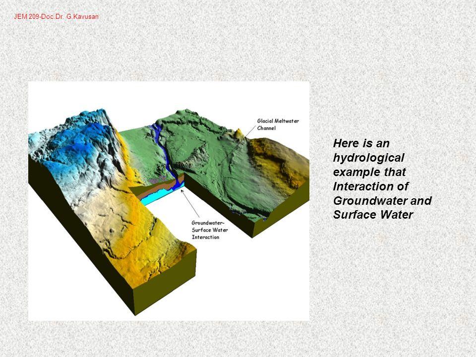 Surfer -Creating a Contour Map