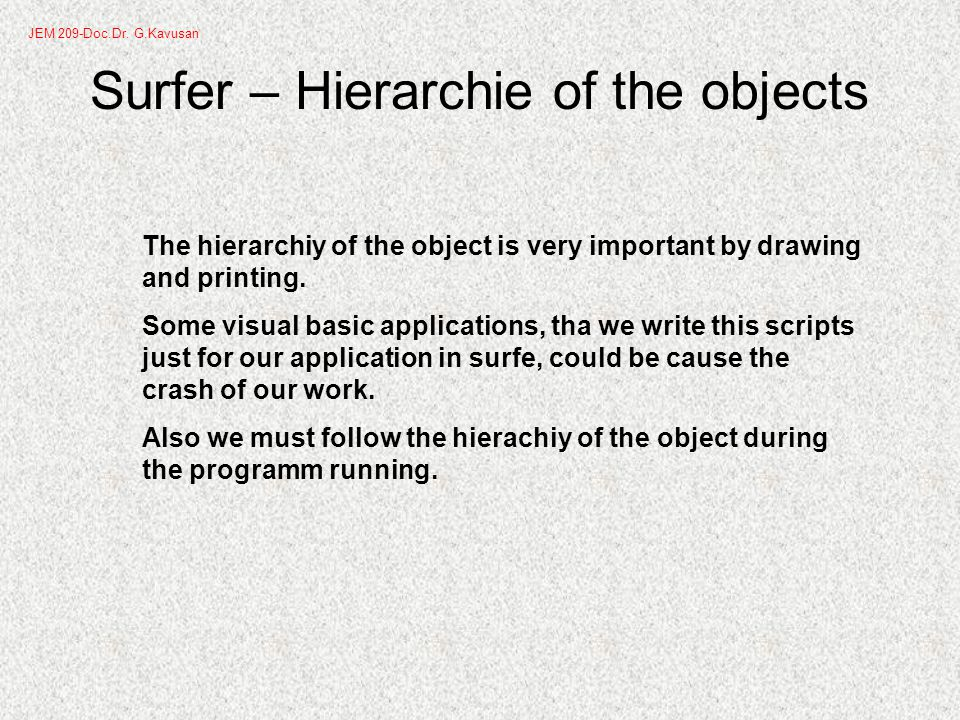 Surfer – Hierarchie of the objects The hierarchiy of the object is very important by drawing and printing.