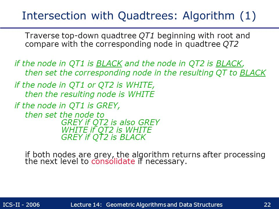 ICS-II - 2006Lecture 14: Geometric Algorithms and Data Structures22 Intersection with Quadtrees: Algorithm (1) Traverse top-down quadtree QT1 beginnin