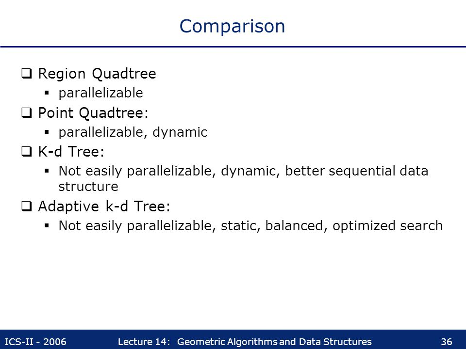 ICS-II - 2006Lecture 14: Geometric Algorithms and Data Structures36 Comparison  Region Quadtree  parallelizable  Point Quadtree:  parallelizable,