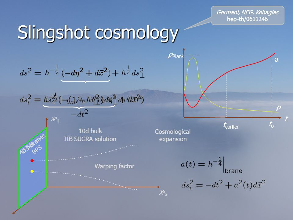 Slingshot cosmology 10d bulk IIB SUGRA solution 4d flat slice BPS Warping factor D3-Brane Cosmological expansion  Plank  toto a t t earlier XaüXaü x  || Germani, NEG, Kehagias hep-th/0611246