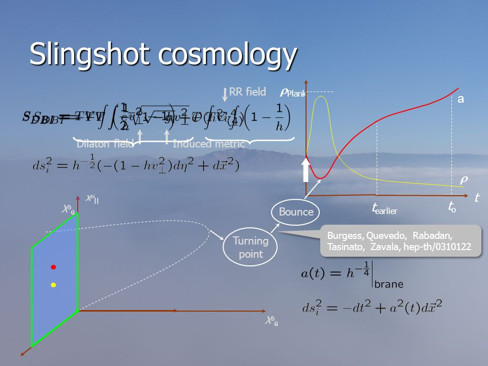 Slingshot cosmology XaüXaü x  ||  Plank  toto a t t earlier XaüXaü Dilaton fieldInduced metric RR field Turning point Bounce Burgess, Quevedo, Rabadan, Tasinato, Zavala, hep-th/0310122