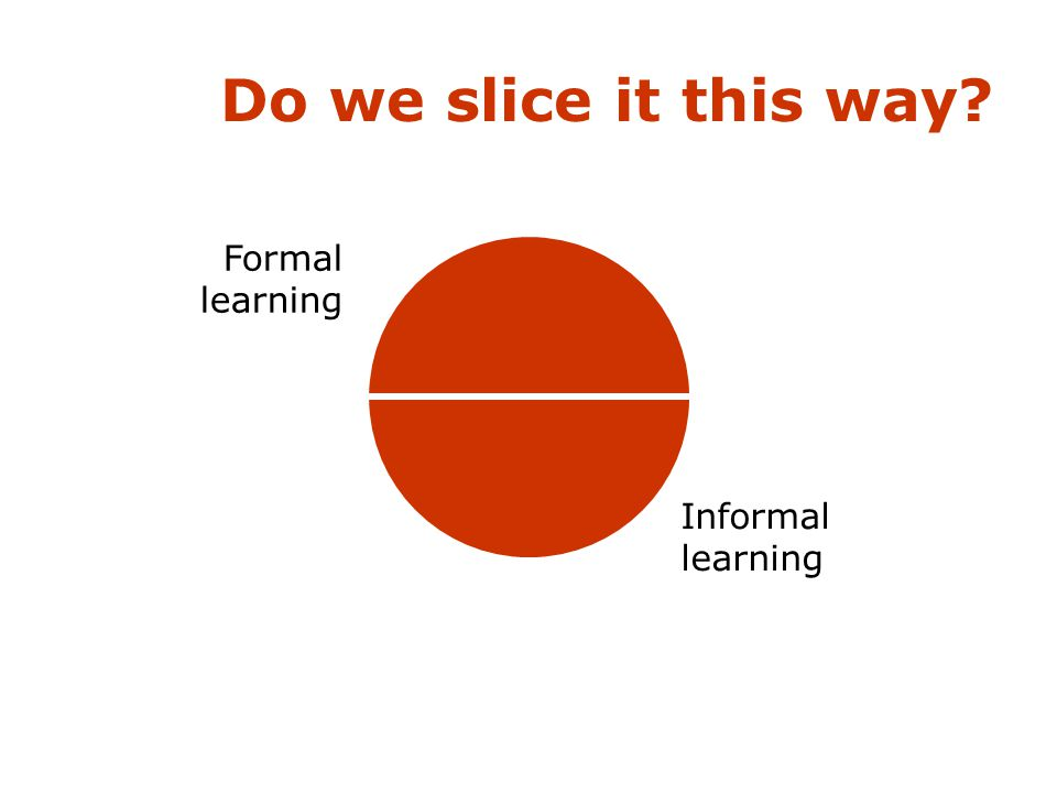 Do we slice it this way Formal learning Informal learning