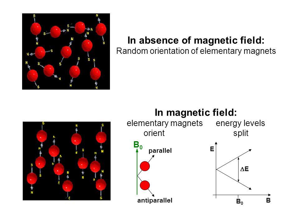 In absence of magnetic field: Random orientation of elementary magnets In magnetic field: elementary magnetsenergy levels orientsplit B0B0 parallel antiparallel EE B0B0 E B