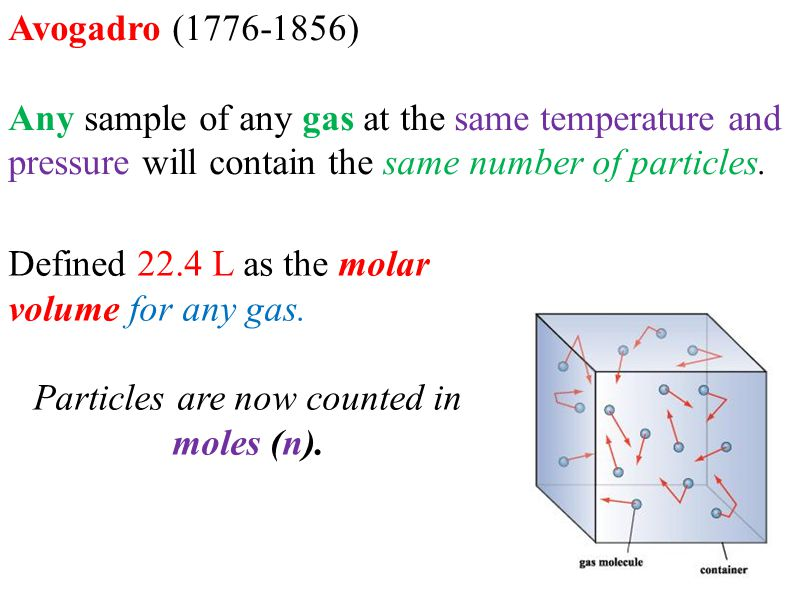 Avogadro (1776-1856) Any sample of any gas at the same temperature and pressure will contain the same number of particles. Defined 22.4 L as the molar