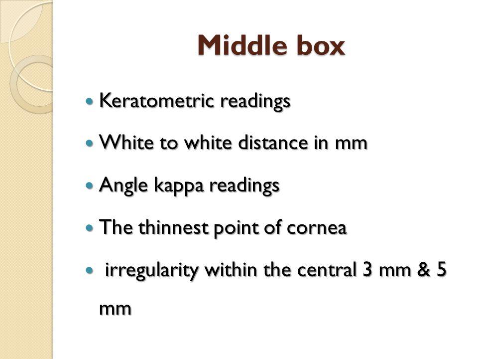 Middle box Keratometric readings Keratometric readings White to white distance in mm White to white distance in mm Angle kappa readings Angle kappa re