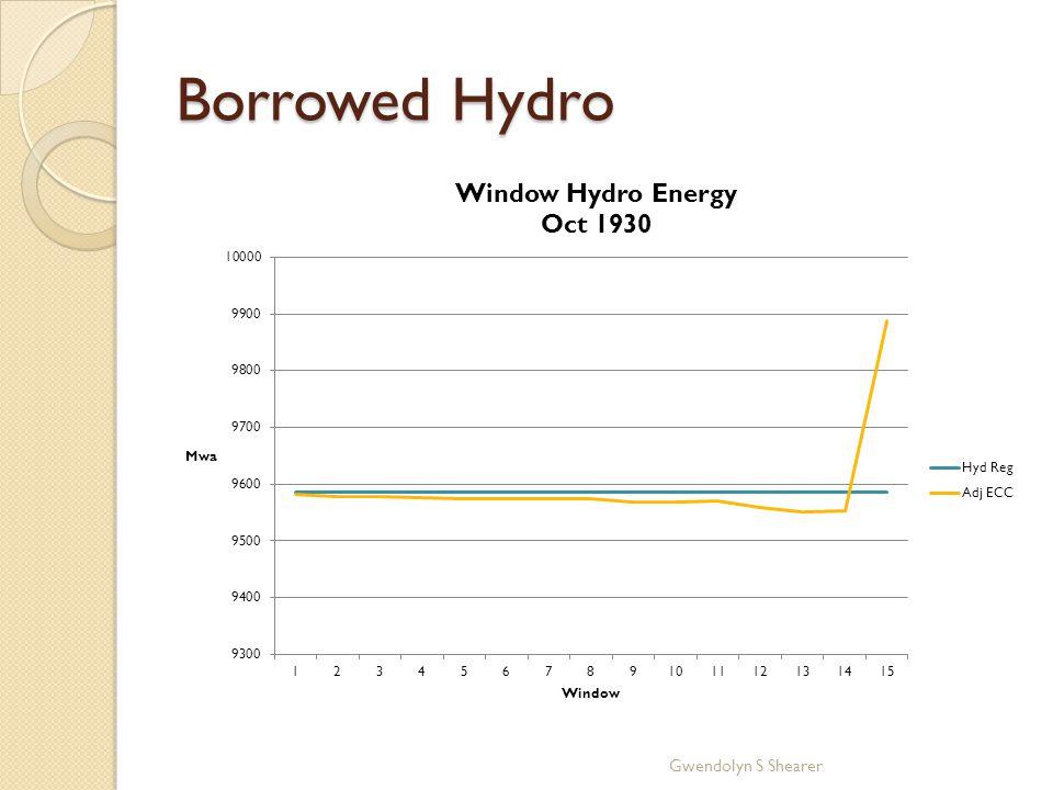 Borrowed Hydro Gwendolyn S Shearer
