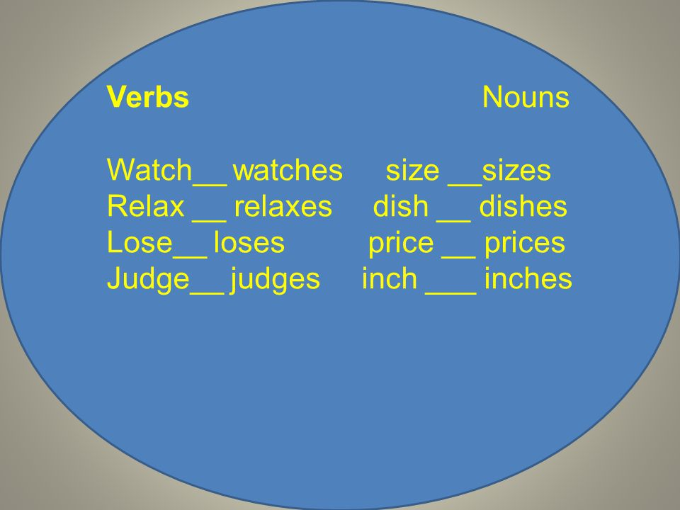 ( - S ) ( - es ) Pronounce ( - IZ ) If the base form of verb or noun ends with the sounds /s/, /z/, /Ʒ/ /ʃ/, /ɖƷ/ or /ks/